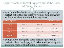 Lesson 2 Perfect Squares And Cubes Square And Cube Roots