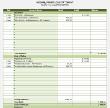 sample chart of accounts for merchandising business merchandising business accounting
