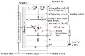 high accuracy eddy current type displacement sensor gp a i o i o circuit diagram