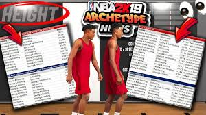 Speed Boosting Chart 2k19 Wait Before You Mess Up Nba 2k19 Speed Boosting Posterizing Builds
