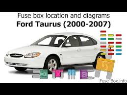 fuse box location and diagrams ford 2000 Ford Taurus Ohv Engine Diagram Dash Fuse Box