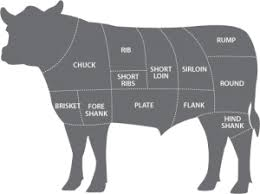 Whats A Side Of Beef Mack Brook Farm
