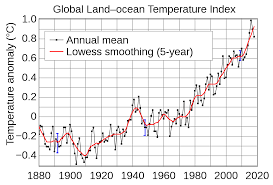 Global Mean Temperature Chart Global Temperature Record Wikipedia
