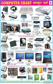 What Is Chart In Computer Computer Chart View Specifications Details Of Teaching