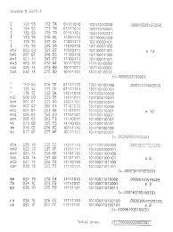 Binary Code Chart Destiny Factual Binary Code Alphabet Chart Binary Chart For Destiny