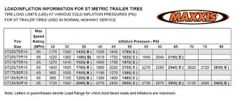 Trailer Tire Pressure Chart Rv Net Open Roads Forum Towing Hard To Pick A Tire For Tt