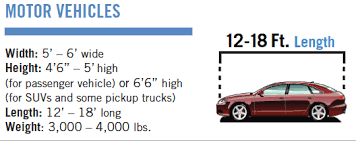 Semi Truck Size Chart Stopping Distances Truck Smart