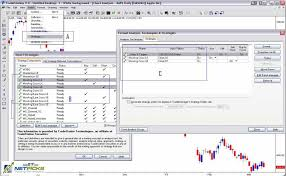 Best Automated Trading And Charting Software In 2018 For