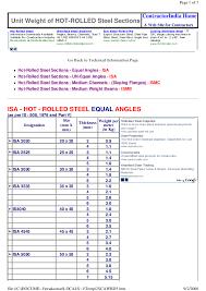 Material Weight Chart Pdf Pdf Weights Of Ismb Isa Ismc Akhil Udayan Academia Edu
