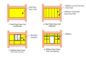 shear wall. steel plate shear wall systems have been used in recent years highly seismic areas to resist lateral loads. figure shows two basic types of s
