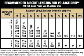 landscape light voltage drop calculator light circuit voltage drop calculator roadway calculations don wire cable guide