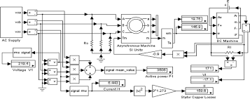 ac wound rotor motor wiring diagram picture wiring diagram simulink model of the load test case of the wound rotor motor m1 electric motor diagram ac wound rotor motor wiring diagram picture