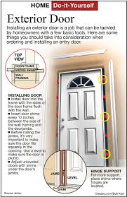 exterior door jamb. Out Of Sight Front Door Jamb How To Put A New In The Old Exterior
