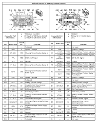 2001 chevy impala wiring diagram all wiring diagram 2005 chevy impala stereo wiring diagram wiring diagram detailed 2001 chevy impala blower fan will not turn on 2001 chevy impala wiring diagram