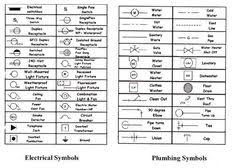 electrical symbols are used on home electrical wiring plans in architectural electrical symbols for light floor plans