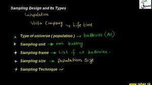 Types Of Sampling Design Sampling Design And Its Types