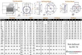 Motor Frame Size Chart Frame Motor Size Oceanfur23 Com