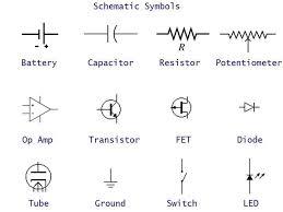 wiring diagram symbols latest electrical wiring diagram data industrial electrical panel wiring diagram residential electrical symbols chart pdf trendy wiring diagram rh gvsigmini org industrial electrical wiring diagram symbols