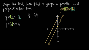graphing parallel and perpendicular lines kristakingmath