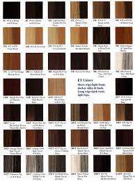 Redken Color Chart