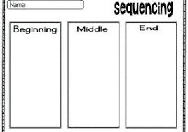 Story Template Beginning Middle End Beginning Middle And End Worksheet Beginning Middle End
