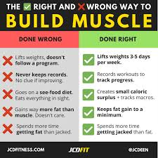 Workout Chart For Weight Gain The Science Of Bulking How To Build Muscle Without Getting Fat