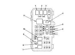 2003 honda accord lx fuse box diagram layout sophisticated lxi 2000 honda accord ex fuse box diagram 2003 honda accord lx fuse box layout for wiring diagrams image free diagram i have a