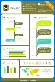 Visual Resume Template Creative Images Cv Templates Free