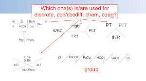 Cbc With Differential Chart Lab Diagram For Cbc Wiring Diagram