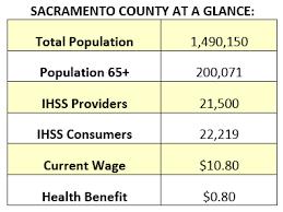 We Care Sacramento Seiu