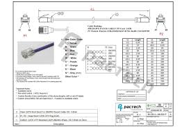 gfci wiring diagrams inspirational 2 pole gfci breaker wiring gfci wiring diagrams best of wiring diagram for 40 amp breaker valid internal diagram gfci pictures
