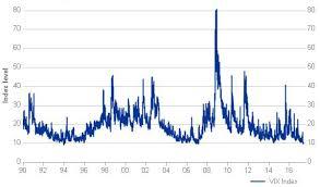 What Stock Market Volatility Blackrock