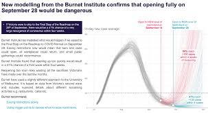 Prime minister boris johnson's spokesman said on thursday that. Burnet Modelling Informs Victoria S Covid Roadmap Burnet Institute