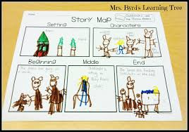 Story Map Template Mrs Byrd's Learning Tree Story Map Freebie 23