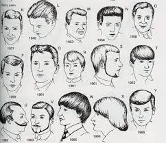 Find Hairstyle 5 Tips On How To Find The Right Hairstyle Kinowear 8254 by stevesalt.us