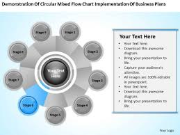 business process template business process flow diagram chart implementation plans ppt