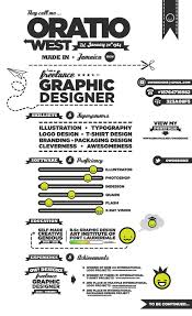 Cv Layout Examples Reed Co Uk