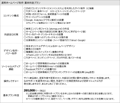 コンテンツマネージメントシステムによるディレクトリー型のホームページ作成