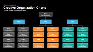 Creative Organization Chart Template For Powerpoint And