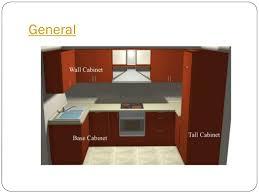 kitchen design 8 x 10. 10 kitchen design 8 x