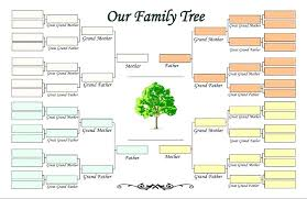 Excel Genealogy Templates Excel Genealogy Template Family Tree Templates Free Editable
