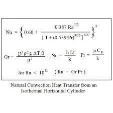 grashof number. correlations for natl convection from a horiz cylinder grashof number