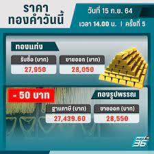 ราคาทองวันนี้ – 15 ก.ย. 64 ปรับราคา 5 ครั้ง รูปพรรณบาทละ 28,550 : PPTVHD36