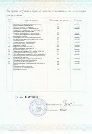 Красный диплом пятерки Они подробно изложат образования какие вакансии подойдут для женщин опыта работы и уровня квалификации Агентство по подбору персонала Агентства берут на