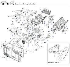 land rover discovery ii engine diagram • descargar com