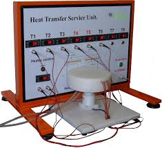 radial heat conduction unit