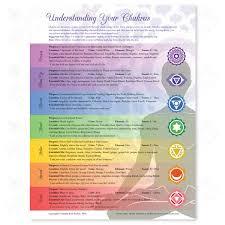 Resources Spirit Empowerment Reiki