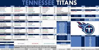 2017 Titans Depth Chart