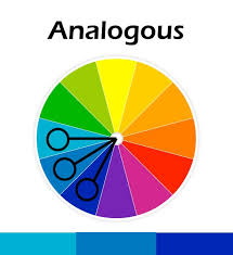 Analogous Color Scheme Analogous Paint Color Wheel Example Uses with  Pictures