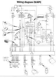 saab 900 fuse diagram wiring diagrams best 1993 saab wiring diagram wiring schematics diagram saab 900 stereo wiring diagram saab 900 fuse diagram